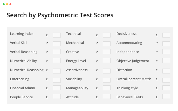 Pyschometric-Testing